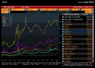 Obbligazioni CDS