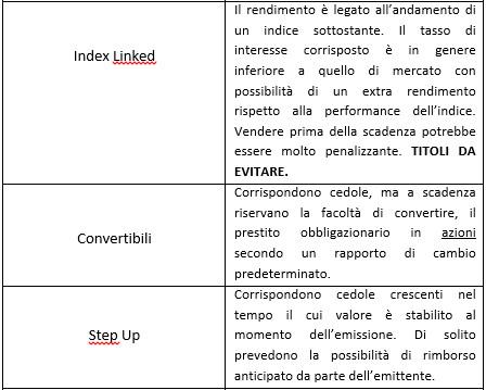 Obbligazioni principali 2